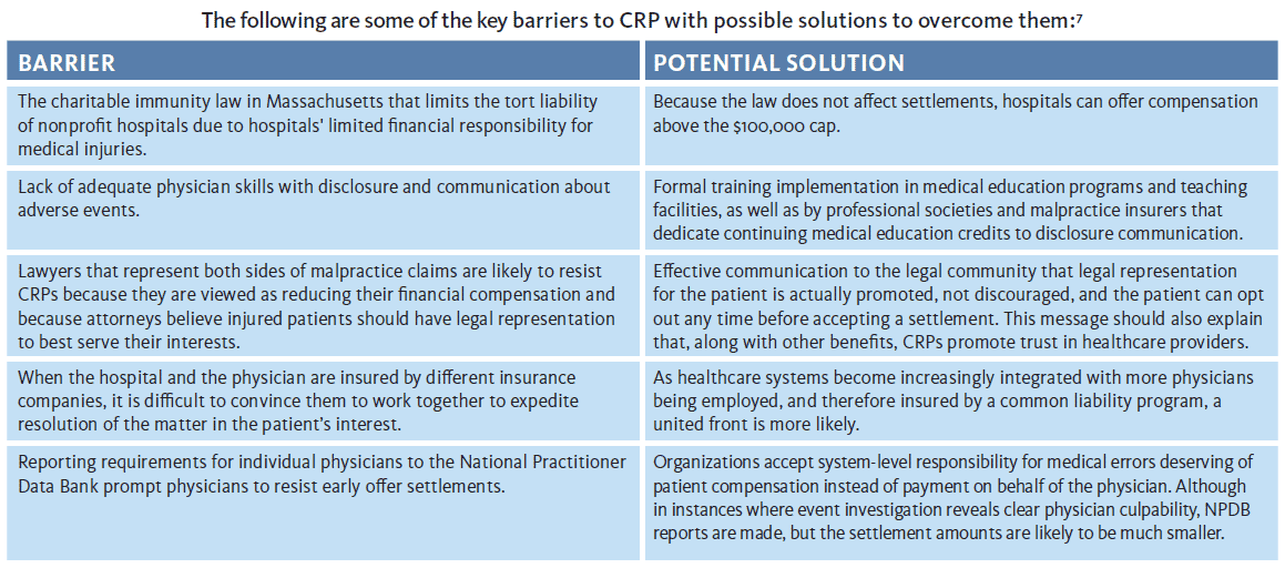 CRP-barriers-solutions-1.png