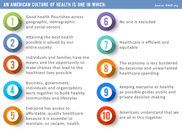 Culture-of-health-infographic.jpg